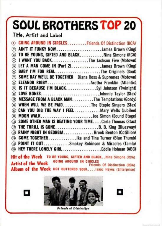 Name:  Jet Soul Brothers Top 20 January 1970 .jpg Views: 109 Size:  76.1 KB